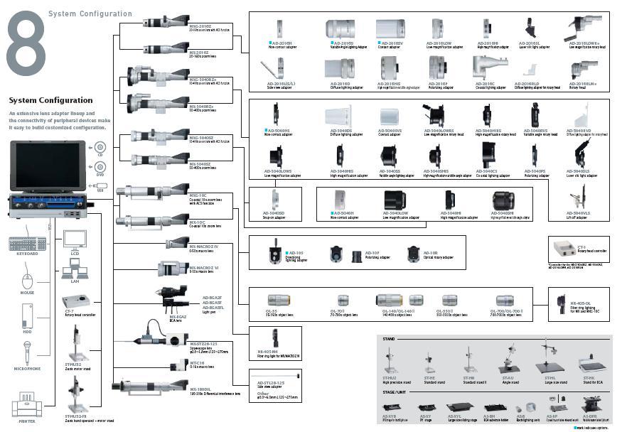 systeme_config.jpg